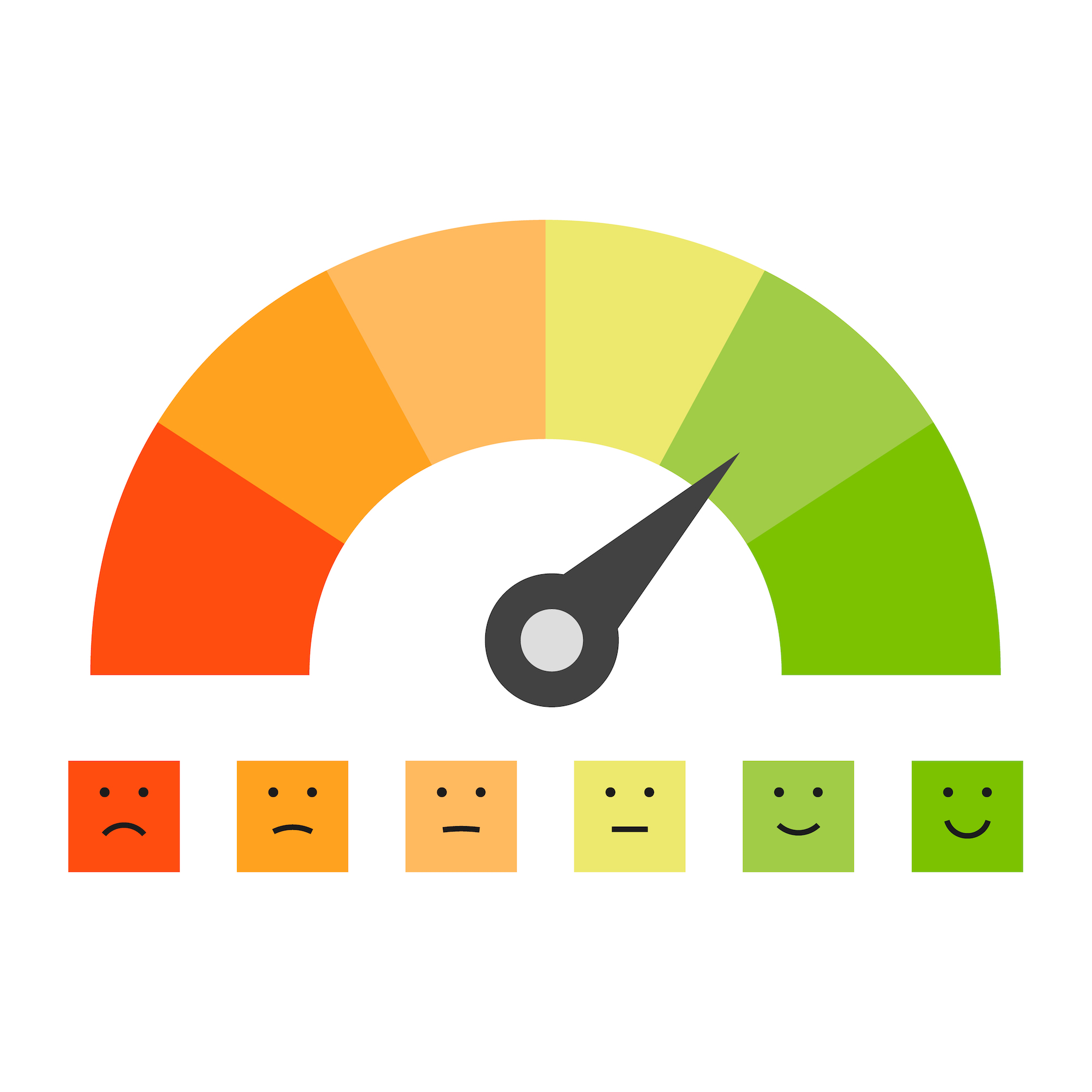 Kredittverdighet og rente på forbrukslån
